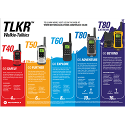 RADIO PMR MOTOROLA TLKR T40 ZESTAW (2SZT)