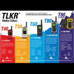 RADIO PMR MOTOROLA TLKR T50 ZESTAW (2SZT+ŁAD+ACCU)