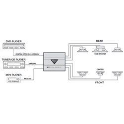PHONOCAR PH501 5x2060+1x70W(RMS5x100+1x35W) D-CLASS DOLBY+DTS