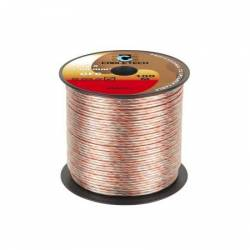 Kabel głośnikowy 2x1MM PRZEŹROCZYSTY Cu/OFC (1mb)