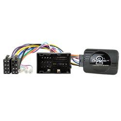 Interfejs Adapter do sterowania z kierownicy Alfa Romeo Connects2 CTSAR005.2