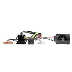 Interfejs Adapter do sterowania z kierownicy AUDI Connects2 CTSAD003.2
