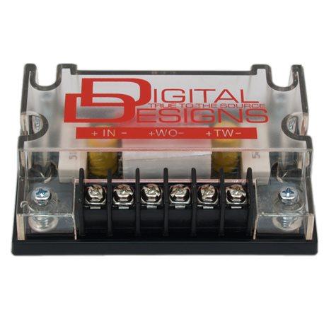 Digital Designs CS 5.2